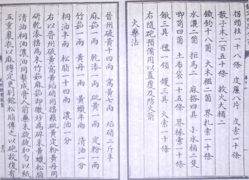Formula for gunpowder in 1044 Wujing zongyao