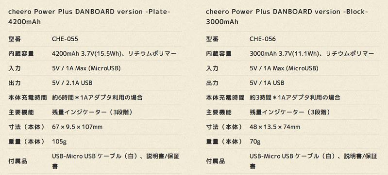 ダンボー モバイルバッテリー(6)