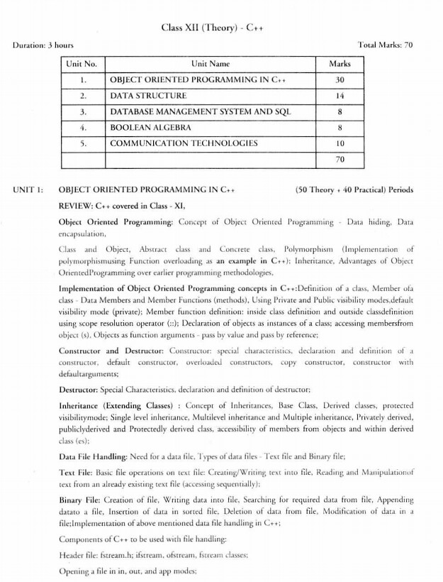 cbse guess papers class 11 computer science