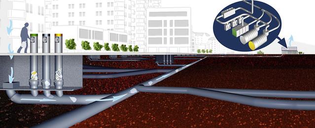 I bocchettoni all'esterno o in casa collegati con la rete sotterranea