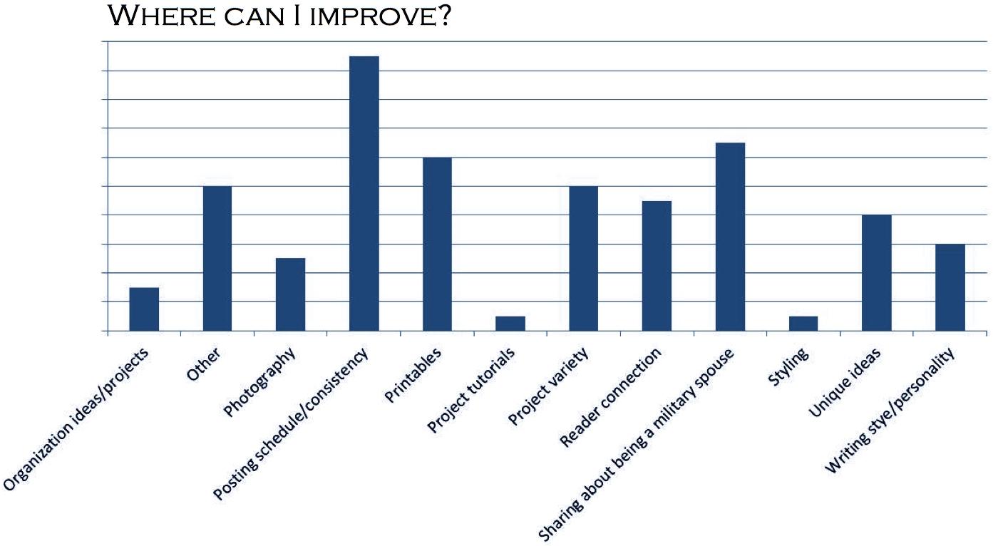 Reader Survey Graphics-009