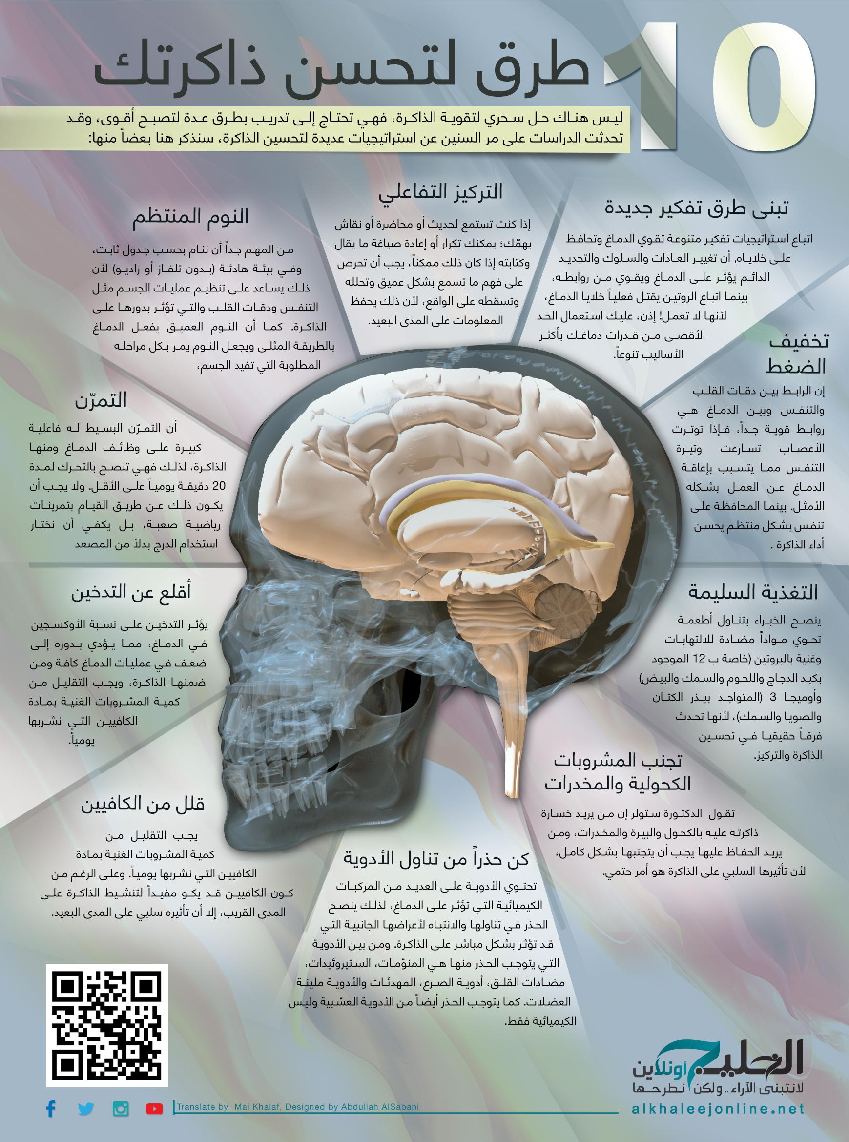 Enhance mind