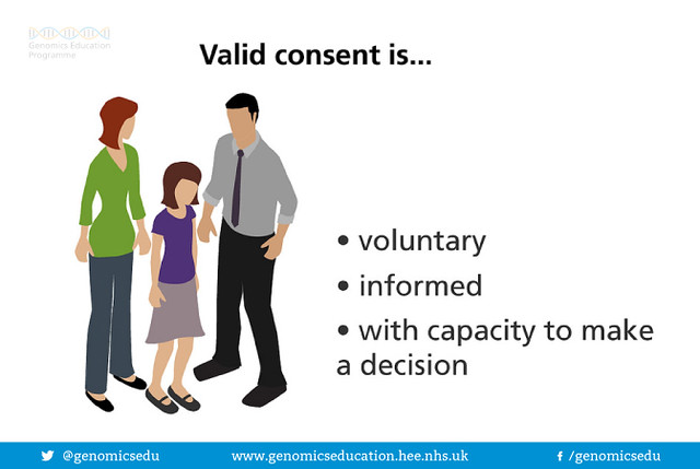 What is valid consent?