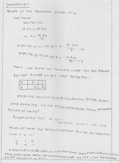 RD Sharma Class 9 Solutions Chapter 13 Linear Equations in Two Variables 54