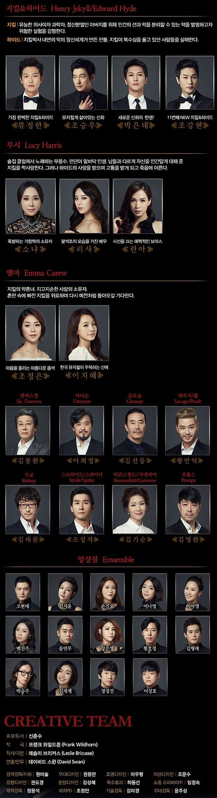 Musical Jekyll and Hyde, Korean Cast 2014