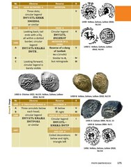 Early Russian Coins page sample2