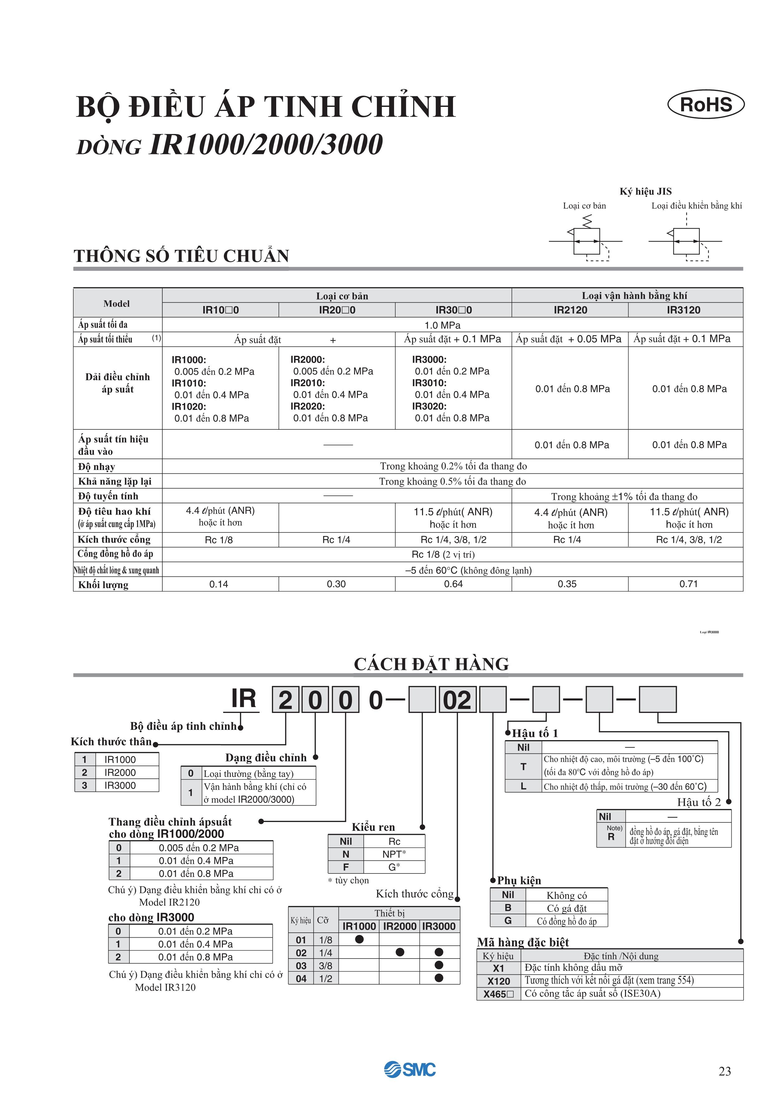 Thiết bị khí nén SMC - Bộ điều áp dòng IR1000/2000/3000