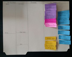 #PersonalKanban for the Grocery Store - Completed Board.