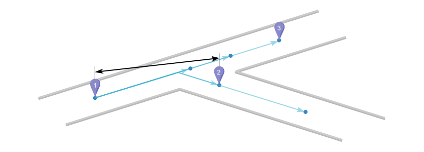 transition probability image