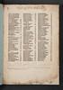 Ownership inscription in Rolewinck, Werner: Fasciculus temporum
