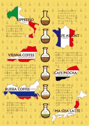 試管咖啡明信片-2
