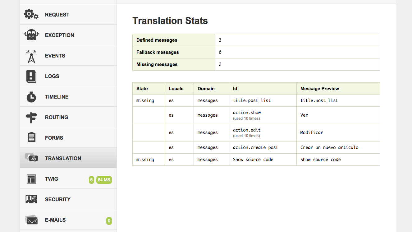 Symfony 2.7 translation profiler
