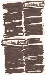 Blackout Poetry: PTSD: Veteran Suicides