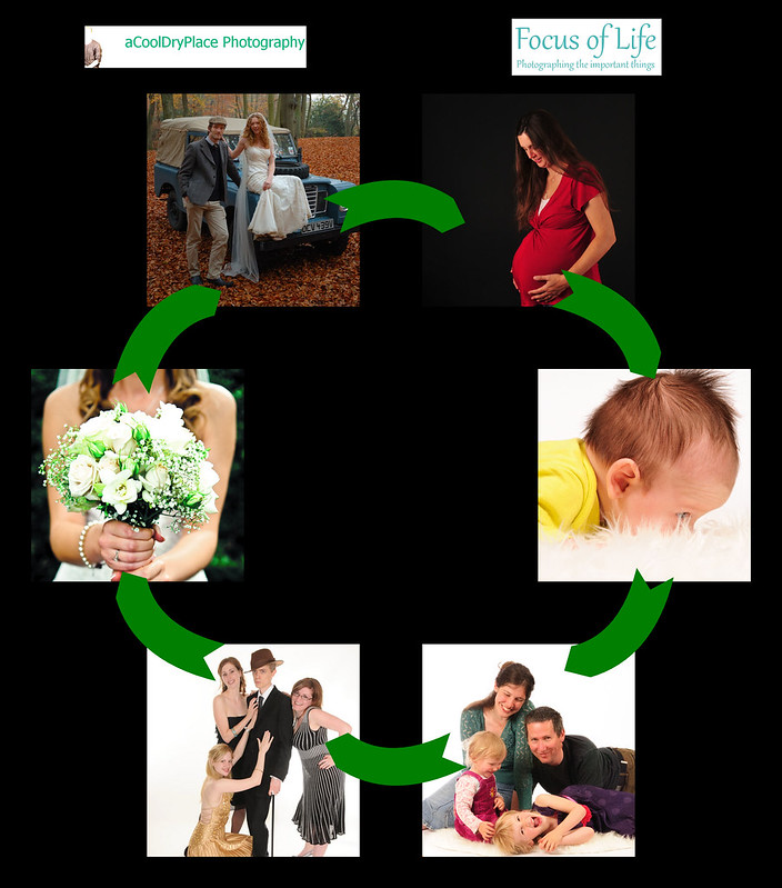 Company Relationship Black background version