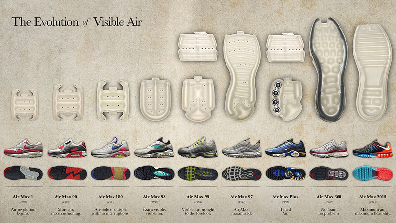 nike-visible-air-evolution-01-960x540