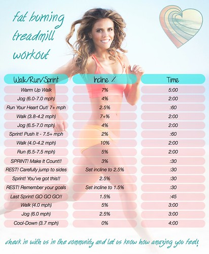 Tone+It+Up+Katrina+fat+burning+treadmill+workout+printable+JPG
