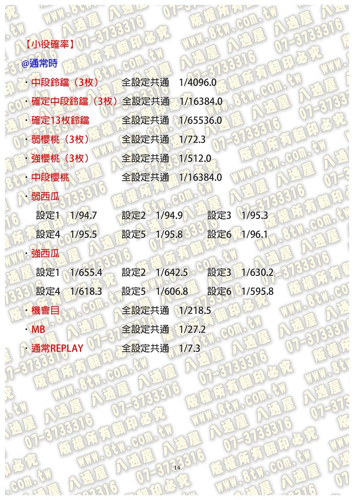 S0253烙印勇士 中文版攻略_頁面_15