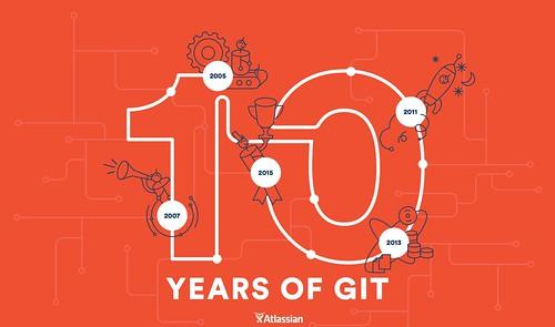 10 éves a Git