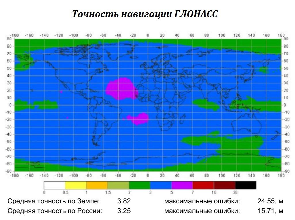 ГЛОНАСС - 1