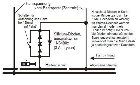 Bremsmodul - ABC Bremsstrecke - Blocksteuerung in DCC - Stummis ...