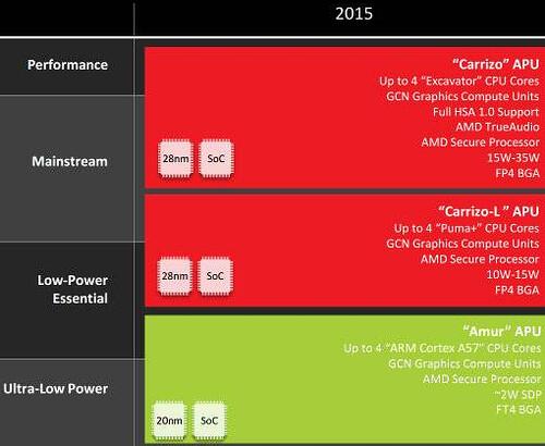 Minimachines.net 2015-05-01 12_13_17