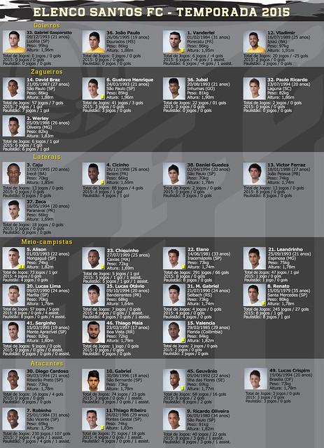 Material de Imprensa - Santos FC X Palmeiras