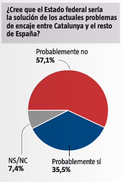 15e02 LV Los catalanes y la indepe 5