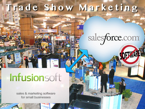 Infusionsoft vs Salesforce for growing sales at trade shows.