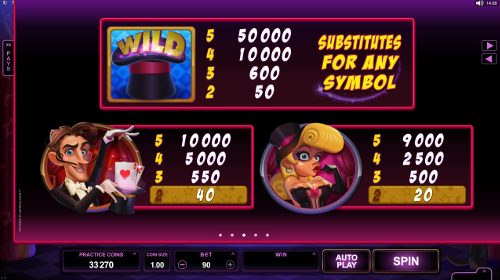 Rabbit in the Hat Slots Payout Table
