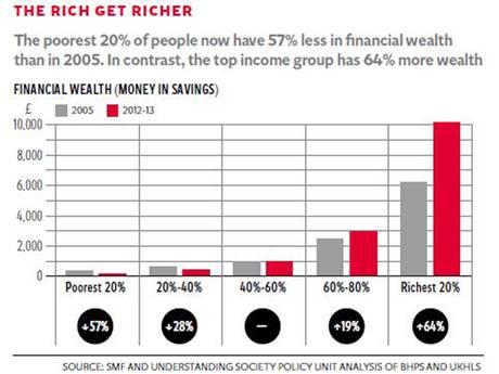 6-Poverty-Graphic