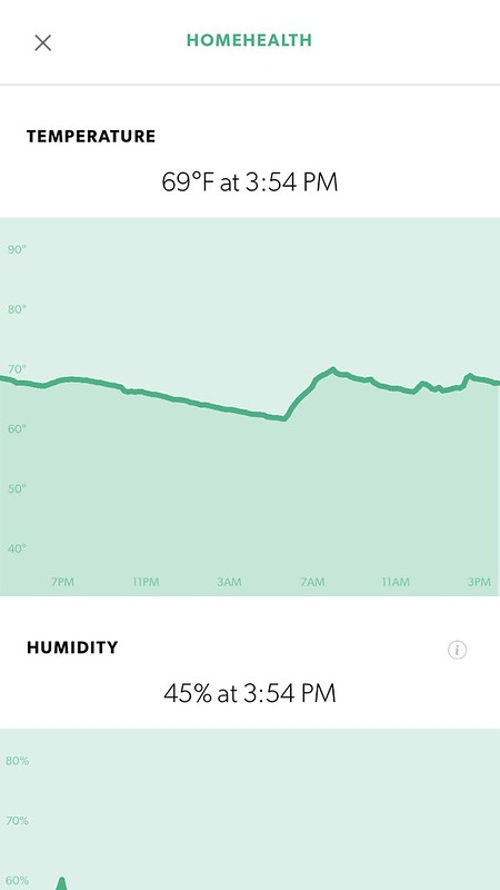 Canary HomeHealth temperature and humidity