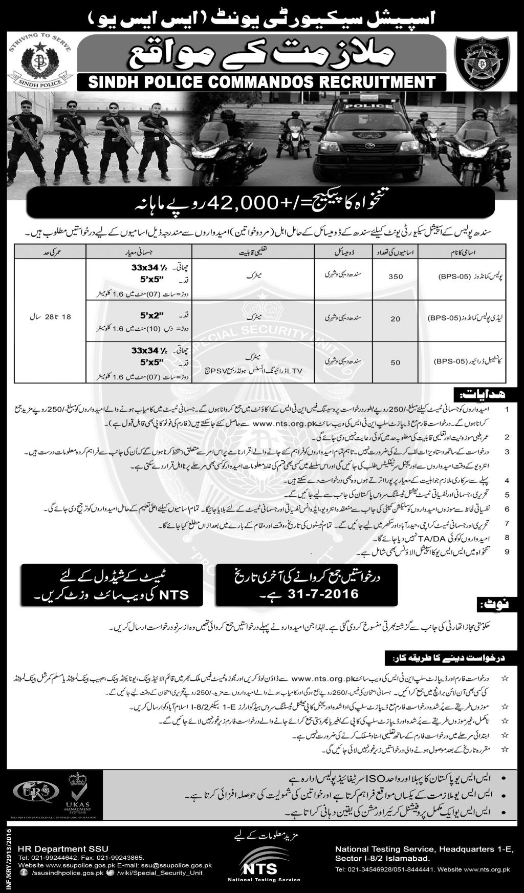 Special Security Unit SSU Sindh Jobs