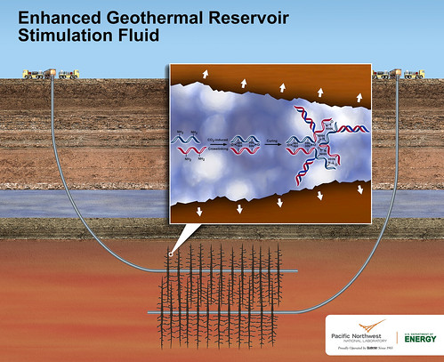 Enhanced Geothermal Reservoir Stimulation Fluid