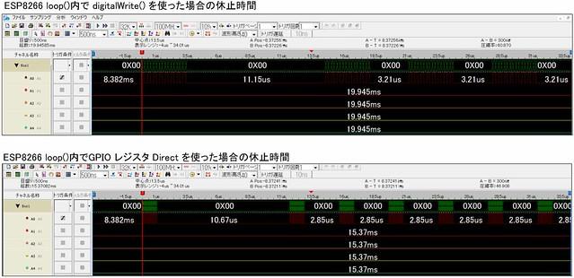 SPI_speed_up07