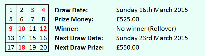 Lotto 16032015