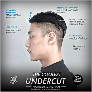 coolest-undercut-haircut-diagram