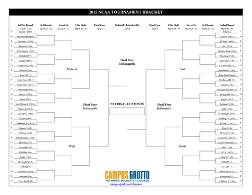 2015 NCAA Tournament Bracket