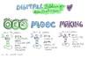 Digitale Bildungsinnovationen - die ich mag
