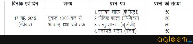 UPMT Exam Schedule