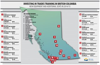 New trades equipment helps B.C. trades students get skilled