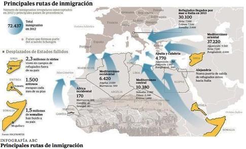 15c19 ABC Rutas inmigración