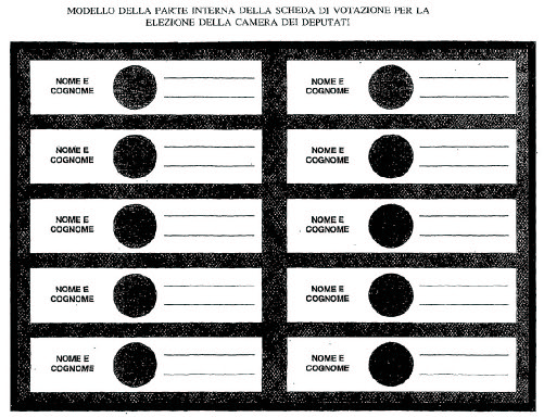 new ballot italy
