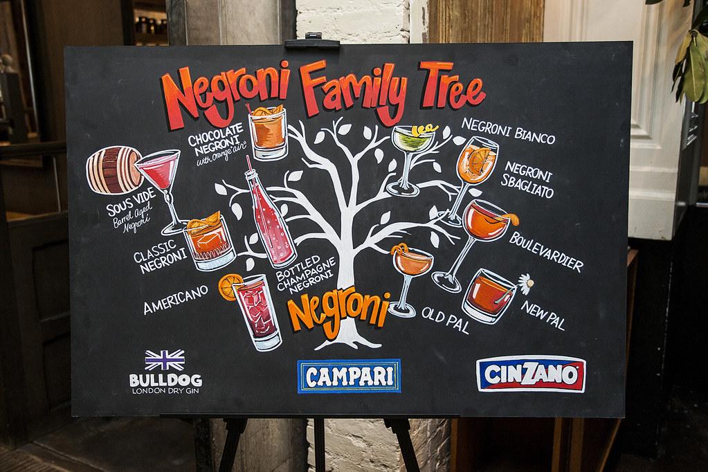 The Negroni Family Tree