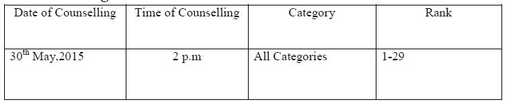 KIITEE 2015 Counselling Schedule