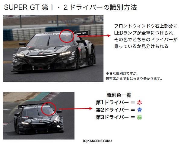 SGTトライバー見分け方