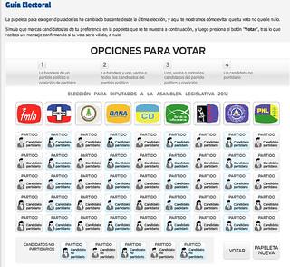El Salvador open list 2012