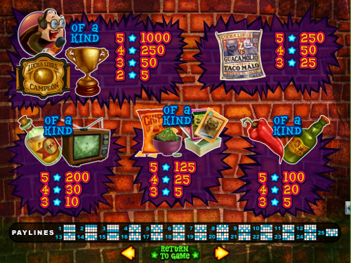free Lucha Libre slot game payout