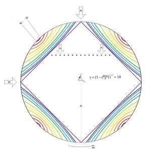 Over the Secondary Rainbow : Spacetime of a Rotating 1-Sphere