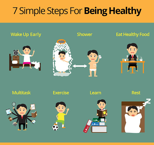 Healthy Lifestyle Simplified