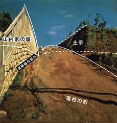 「道路と土手と塀(切通之写生)」注釈付き